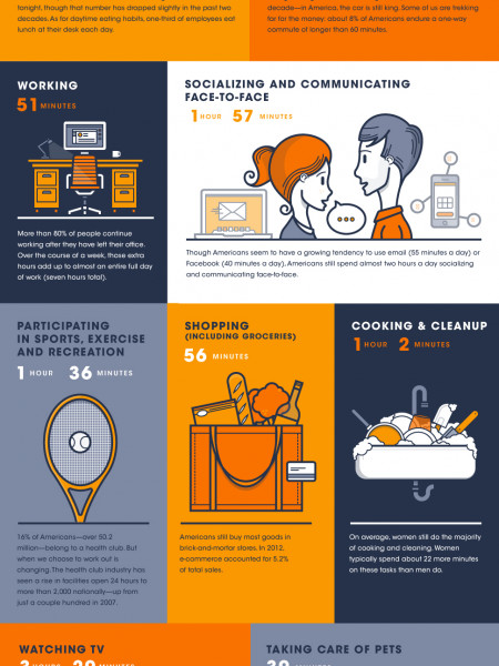Are You Making The Most of Your 24-Hour Day? Infographic