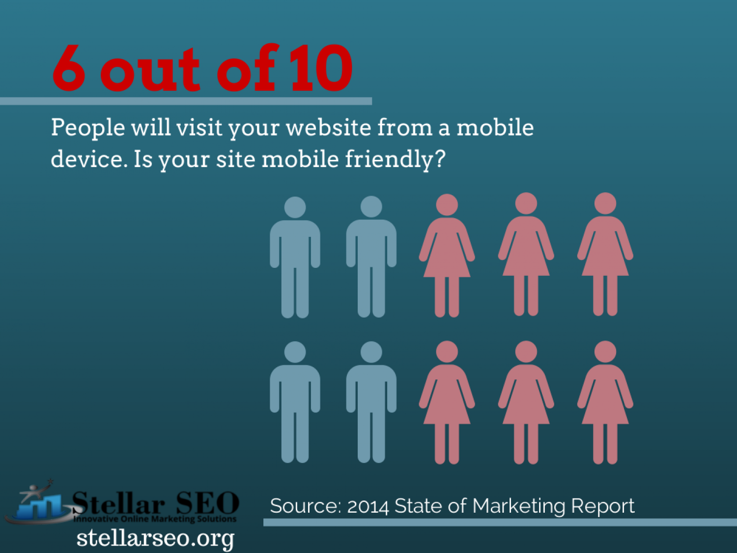 Are You Mobile Ready? Infographic