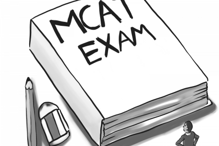 Are You Prepare for MCAT Exam ? Infographic