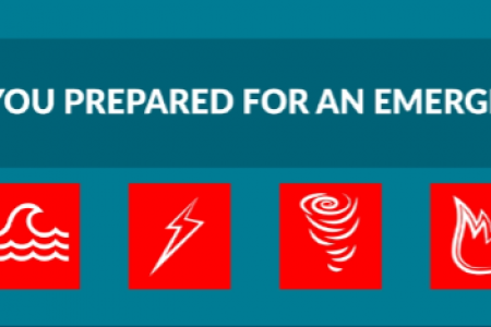 Are You Prepared For An Emergency? Infographic
