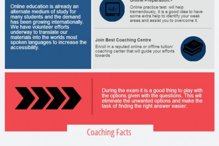 Are You Preparing For Competitive Exams. Infographic