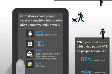 Are You Protected From Hackers on Public WiFi?  Infographic