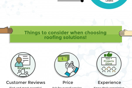 Are You Ready For A New Roof? Infographic