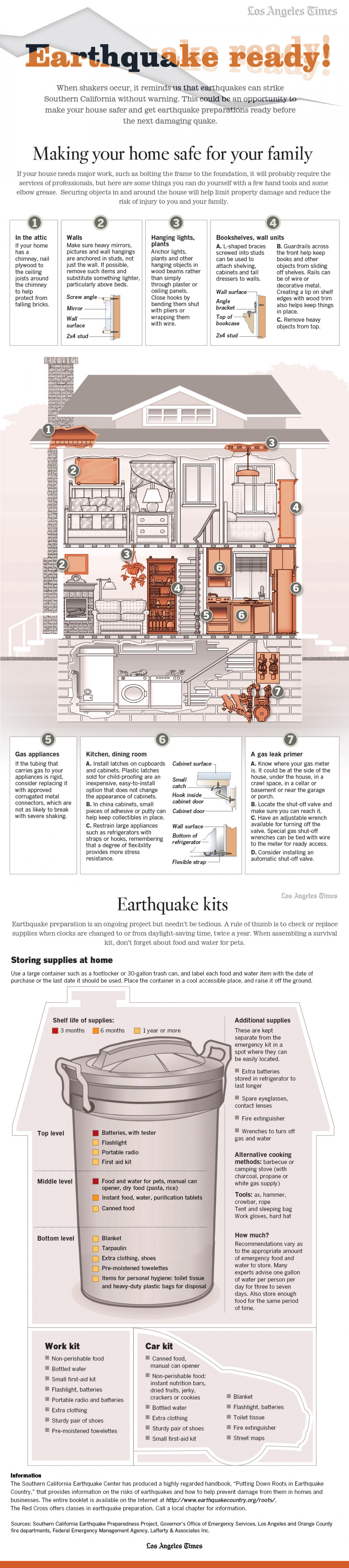 Are you ready for an Earthquake? Infographic