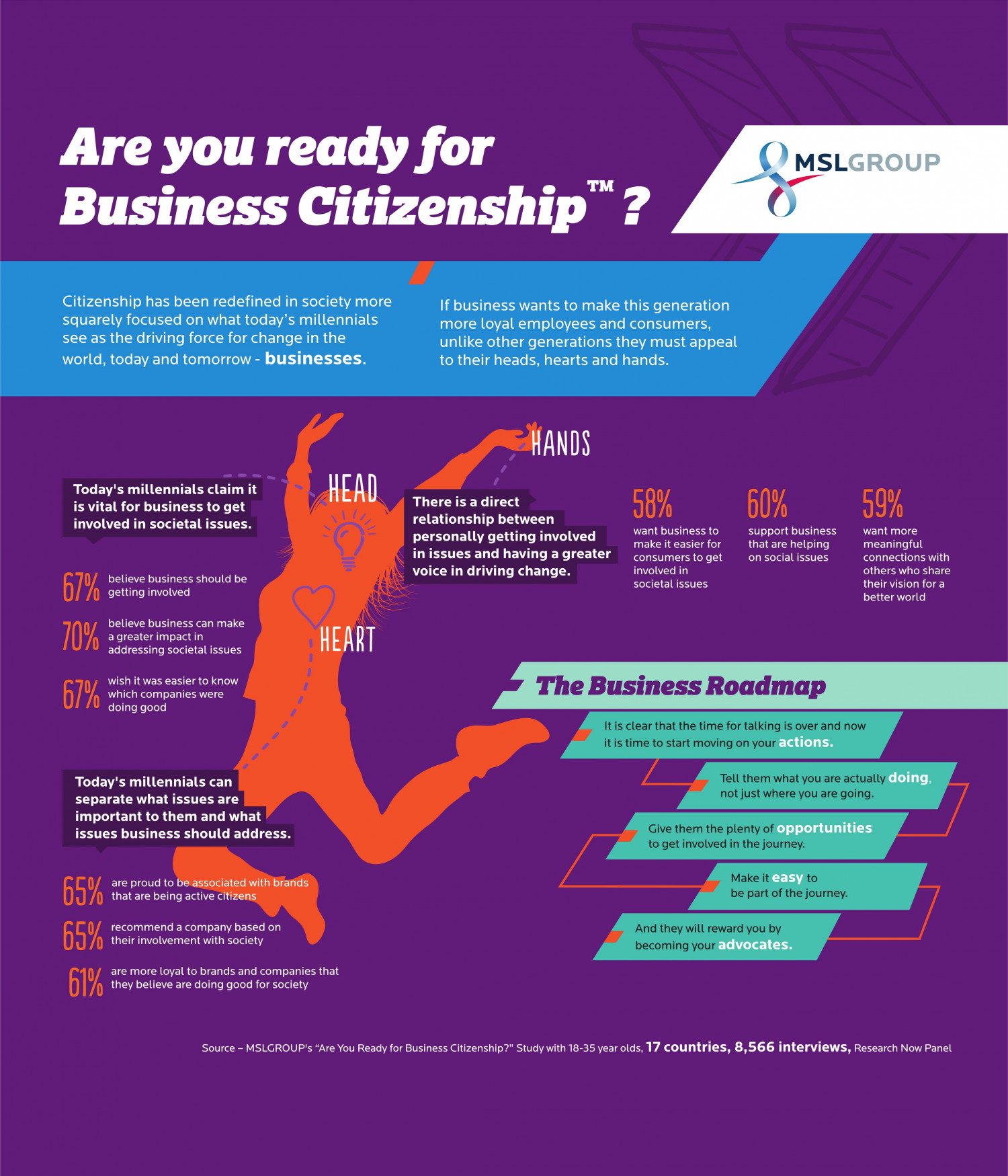 Are You Ready For Business Citizenship? Infographic