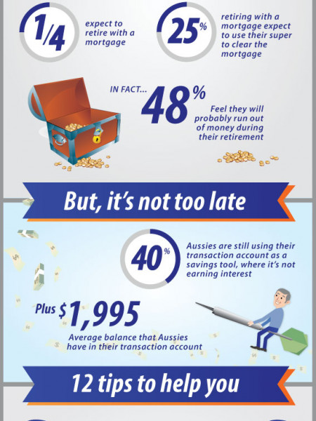 Are you ready for retirement?  Infographic