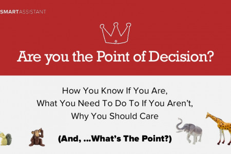 Are you the Point of Decision? Infographic