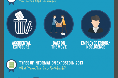 Are Your Documents At Risk? Infographic