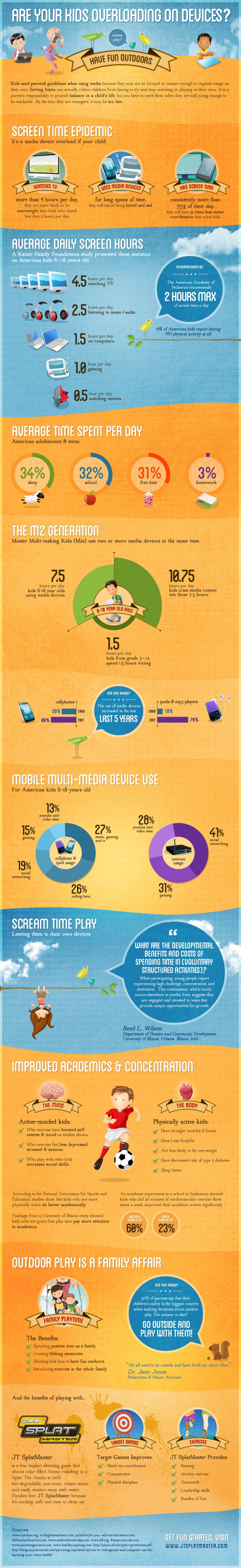 Are Your Kids Overloading On Devices? Infographic