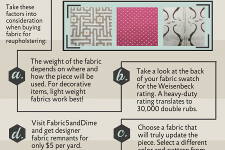 Are your reupholstering? Infographic