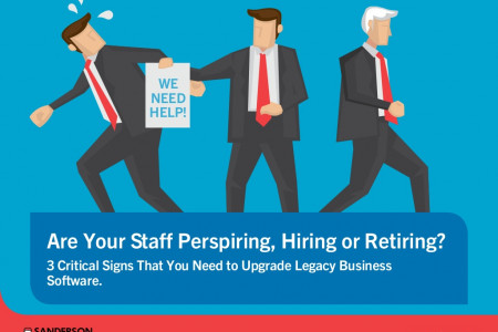 Are Your Staff Perspiring, Hiring or Retiring? 3 Critical Signs That You Need to Upgrade Legacy Business Software.  Infographic