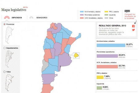 Argentine Elections 2013 Infographic