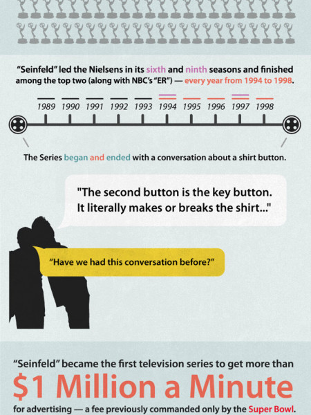 Arguendo and Dixi: January 2011 Infographic