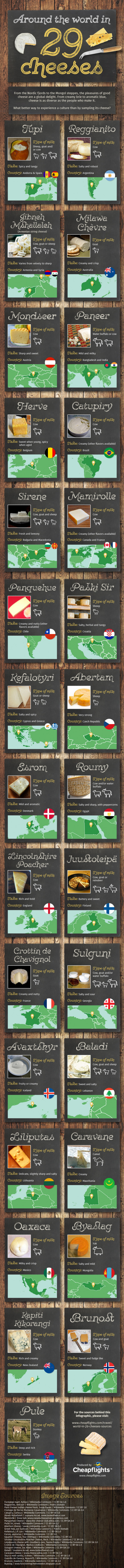 Around the World in 29 Cheeses