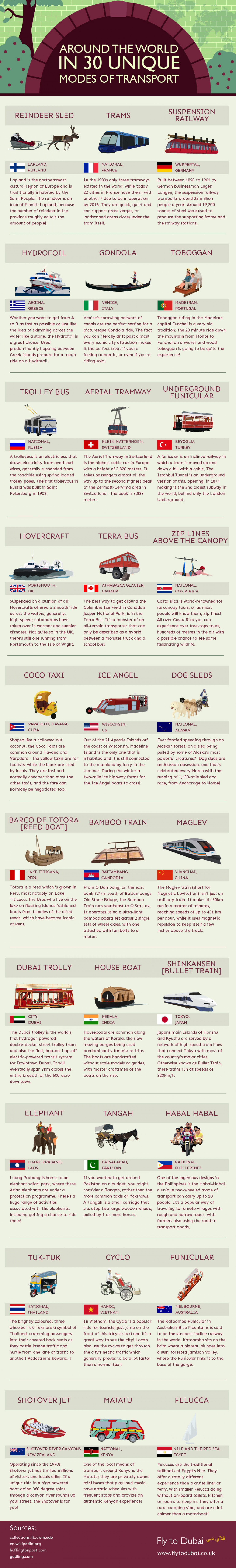 Around The World In 30 Unique Modes of Transport Infographic