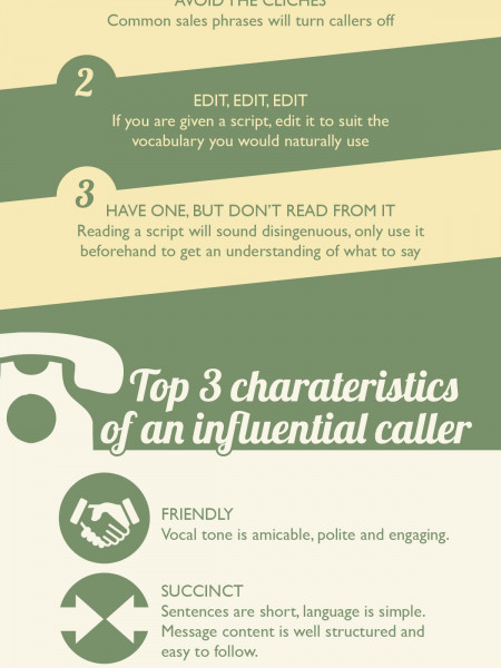 How to Influence Anyone Over the Phone Infographic