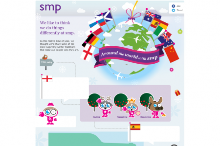 Around the world with smp Infographic