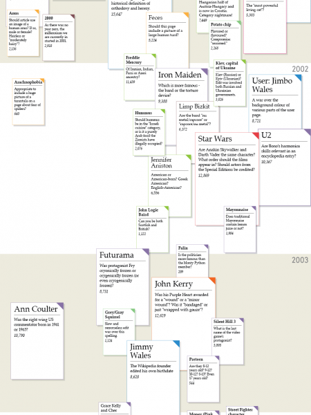 Articles of War  Infographic