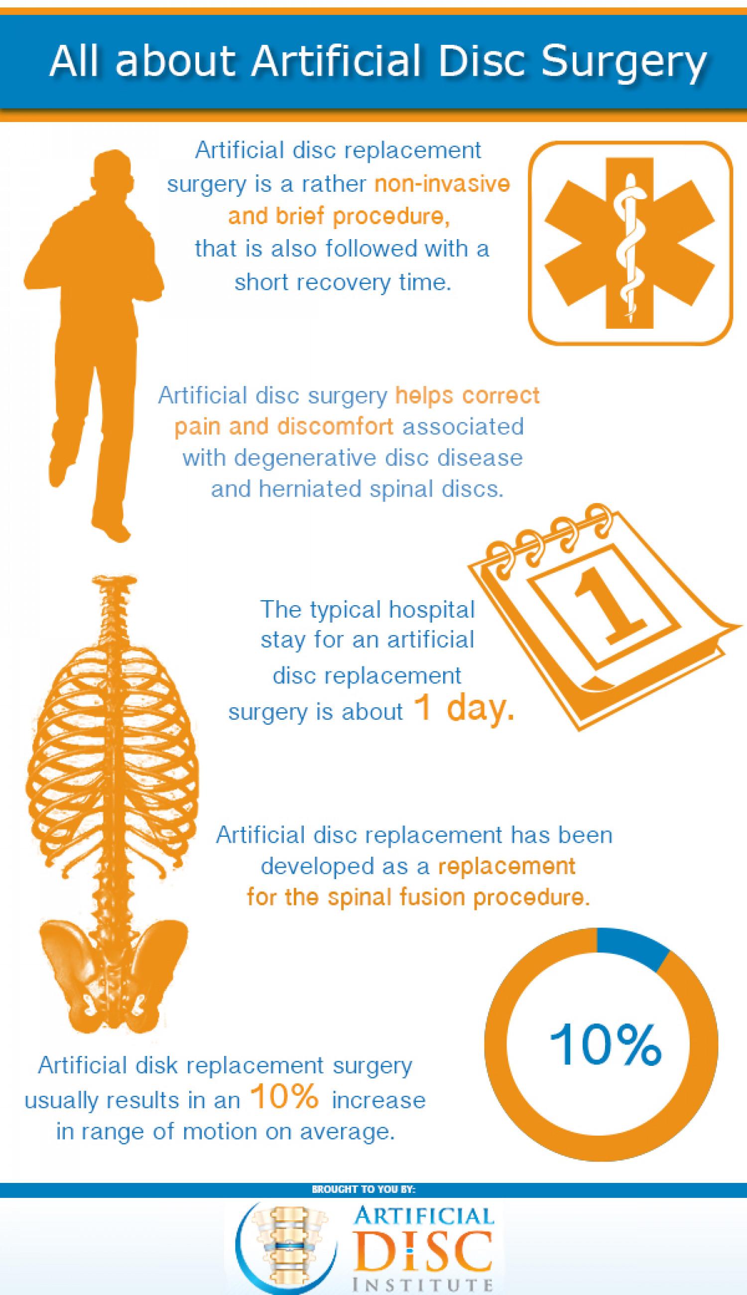 All About Artificial Disc Surgery Infographic