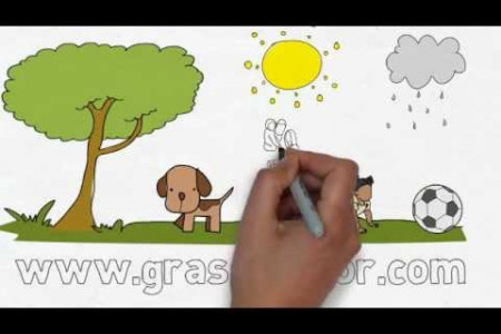 Artificial Grass Cost - Cheap Prices Installation & Suppliers in the UK Infographic