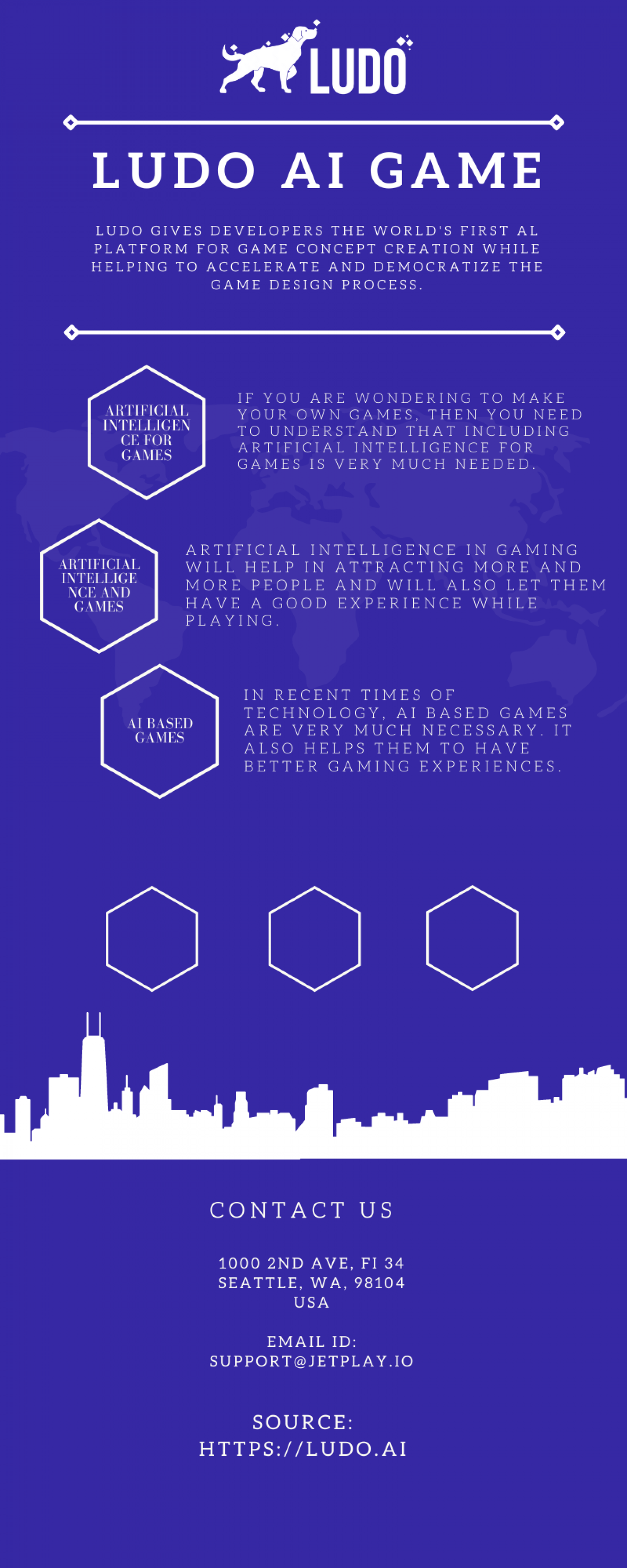 Artificial Intelligence And Games Infographic