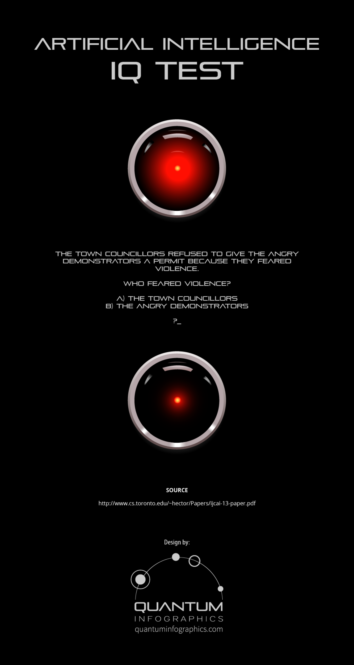 Artificial Intelligence IQ Test Infographic