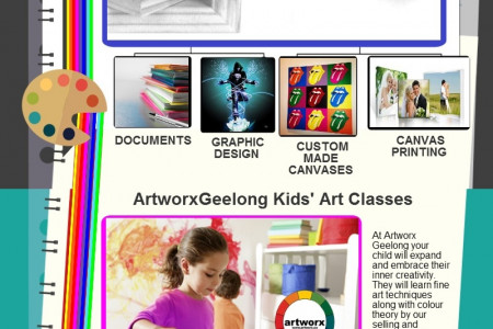 Artworx Geelong Kids' Art Classes Infographic