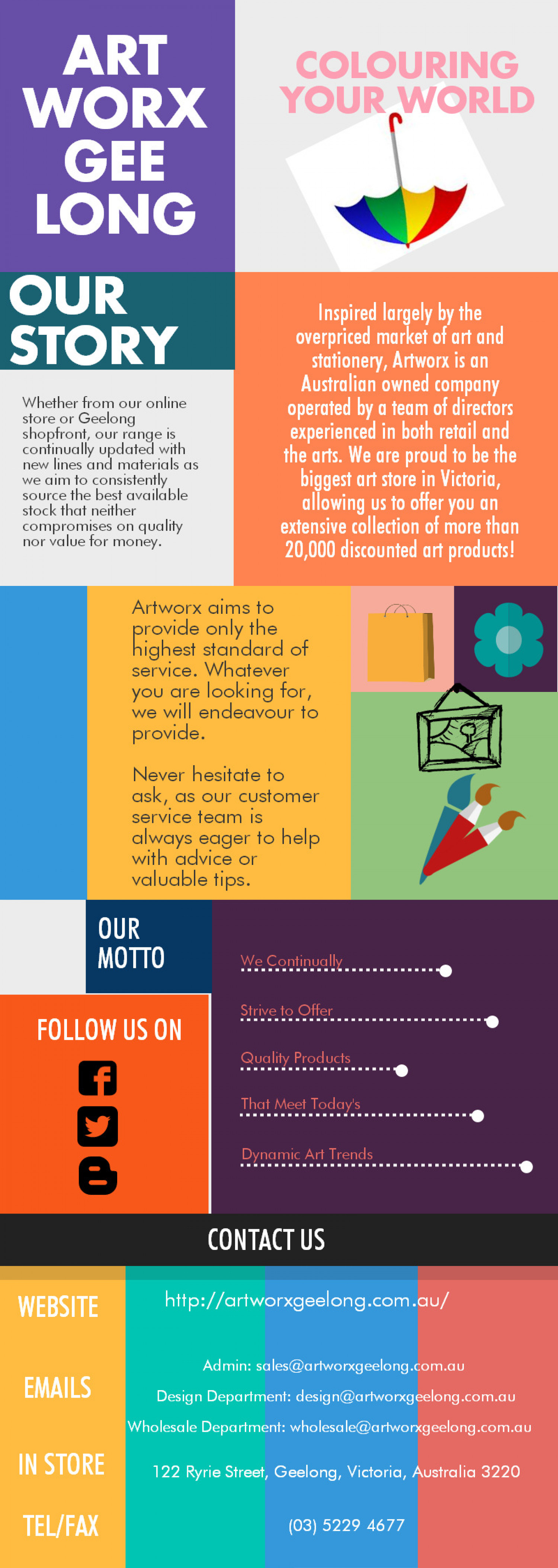Artworx Geelong Infographic
