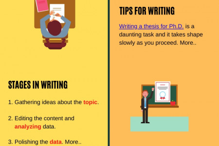 As a PhD researcher, my finest few tips for Doctoral student - Phdassistance.com Infographic