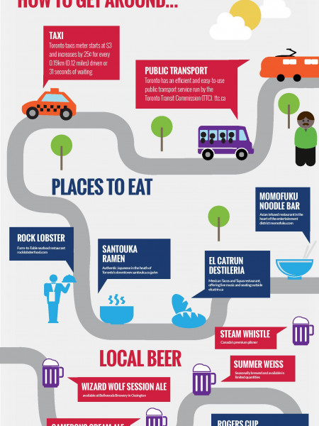 Toronto A Guide Infographic