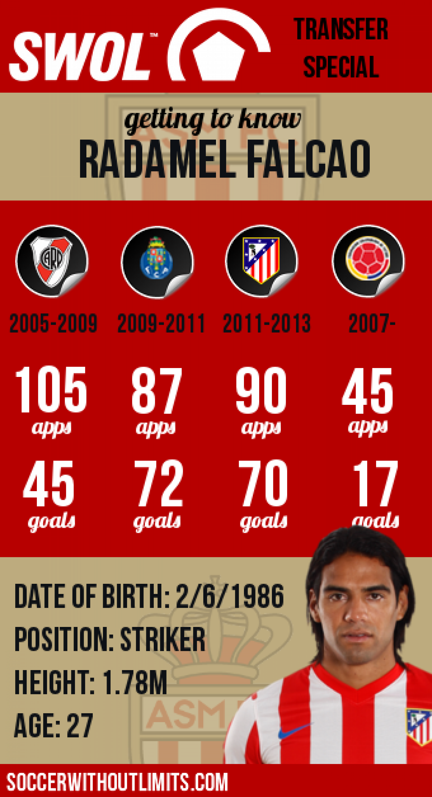 AS Monaco: Falcao Completes Transfer Infographic