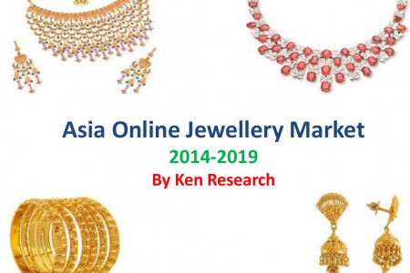 Asia Online Jewellery Market Trends and Opportunities, 2019  Infographic