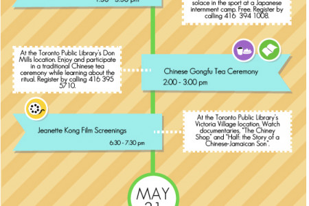 Asian Heritage Month 2014: Week 4  Infographic