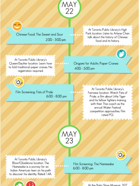 Asian Heritage Month: May 20 to 24 Infographic