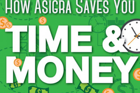 Asigra Saves You Time And Money Infographic