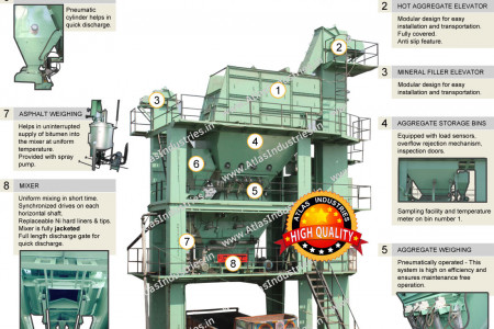 Asphalt Batch Mix Plant Infographic