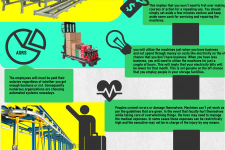 ASRS Infographic