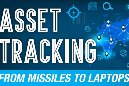 Asset Tracking from Missiles to Laptops Infographic
