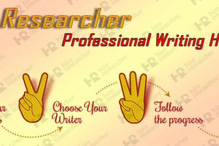 Assignment Help and Custom Writing Service Infographic