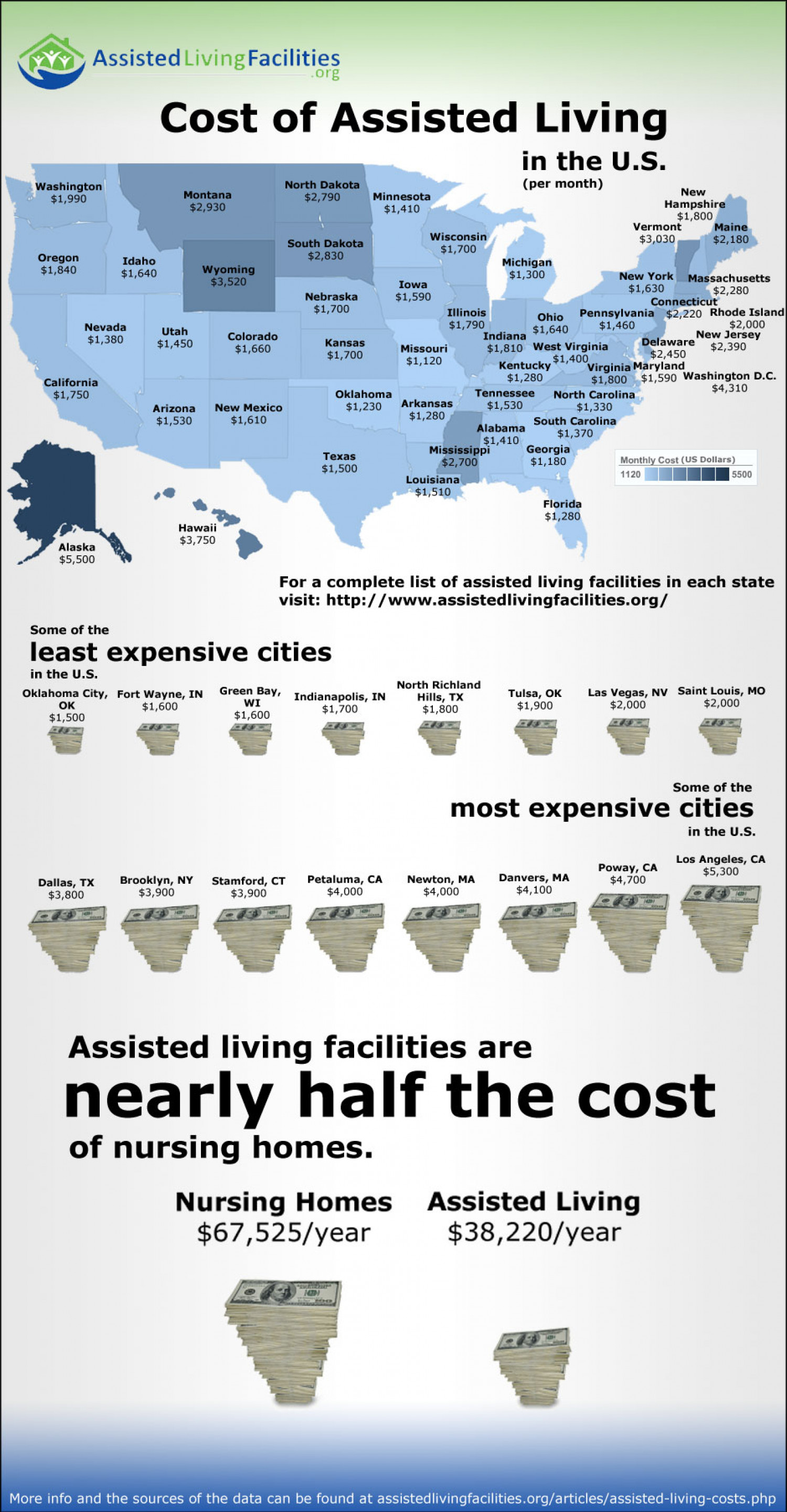 Assisted Living Costs by State Infographic