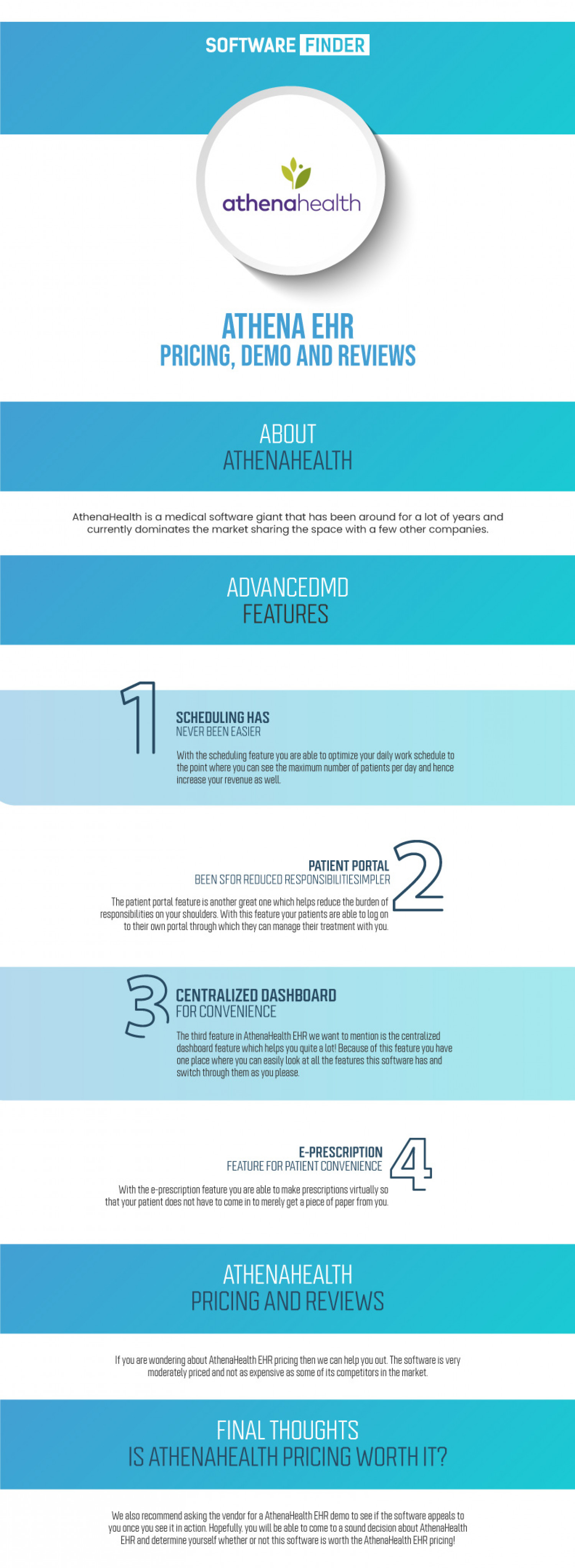 Athena EHR Pricing, Demo & Reviews Infographic