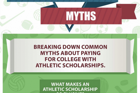 Athletic Scholarship Myths Infographic