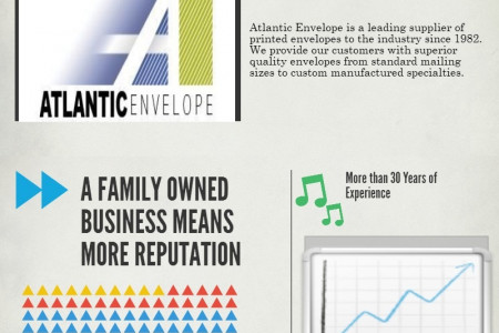 Atlantic Envelope: Infographic