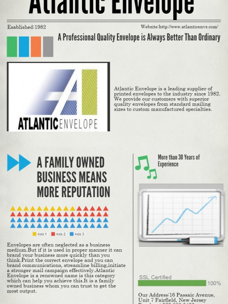 Atlantic Envelope Infographic