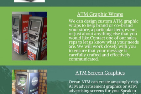 ATM Machine for Sale   ATM Placement Quote   Ocean ATM  Infographic