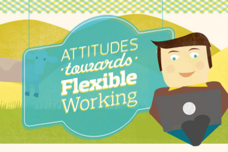 Attitudes Towards Flexible Working Infographic