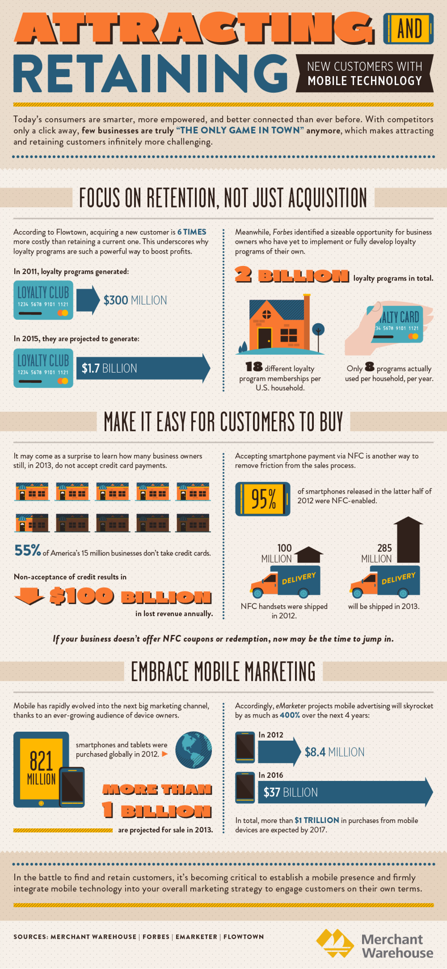Attracting and Retaining New Customers with Mobile Technology Infographic