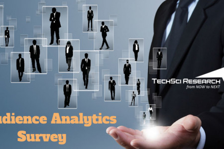 Audience Analytics Surveys – techsci research Infographic