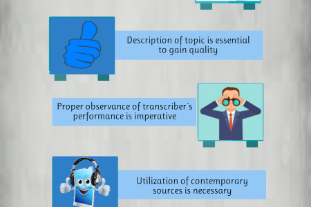 Audio Transcription Infographic