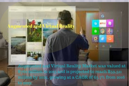 Augmented and Virtual Reality Market Growth in Future Infographic